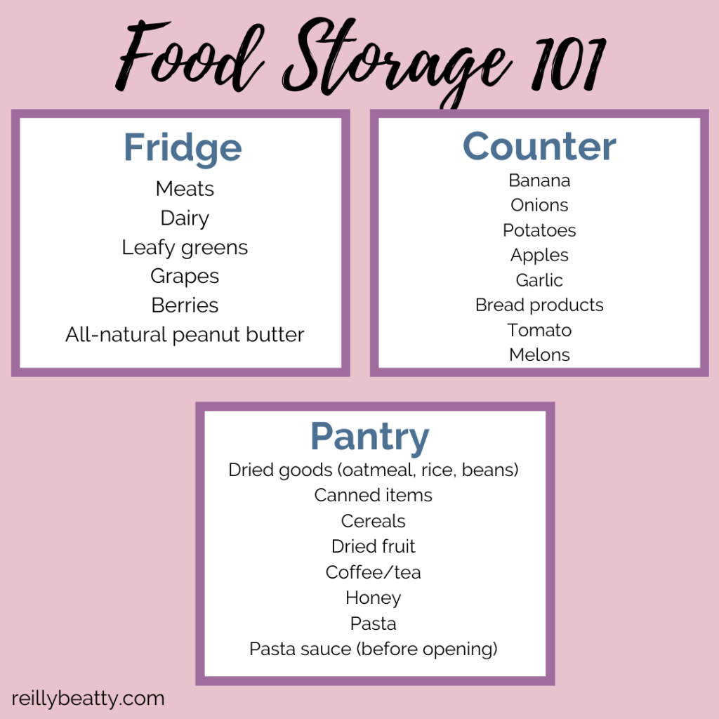 Where to store different foods